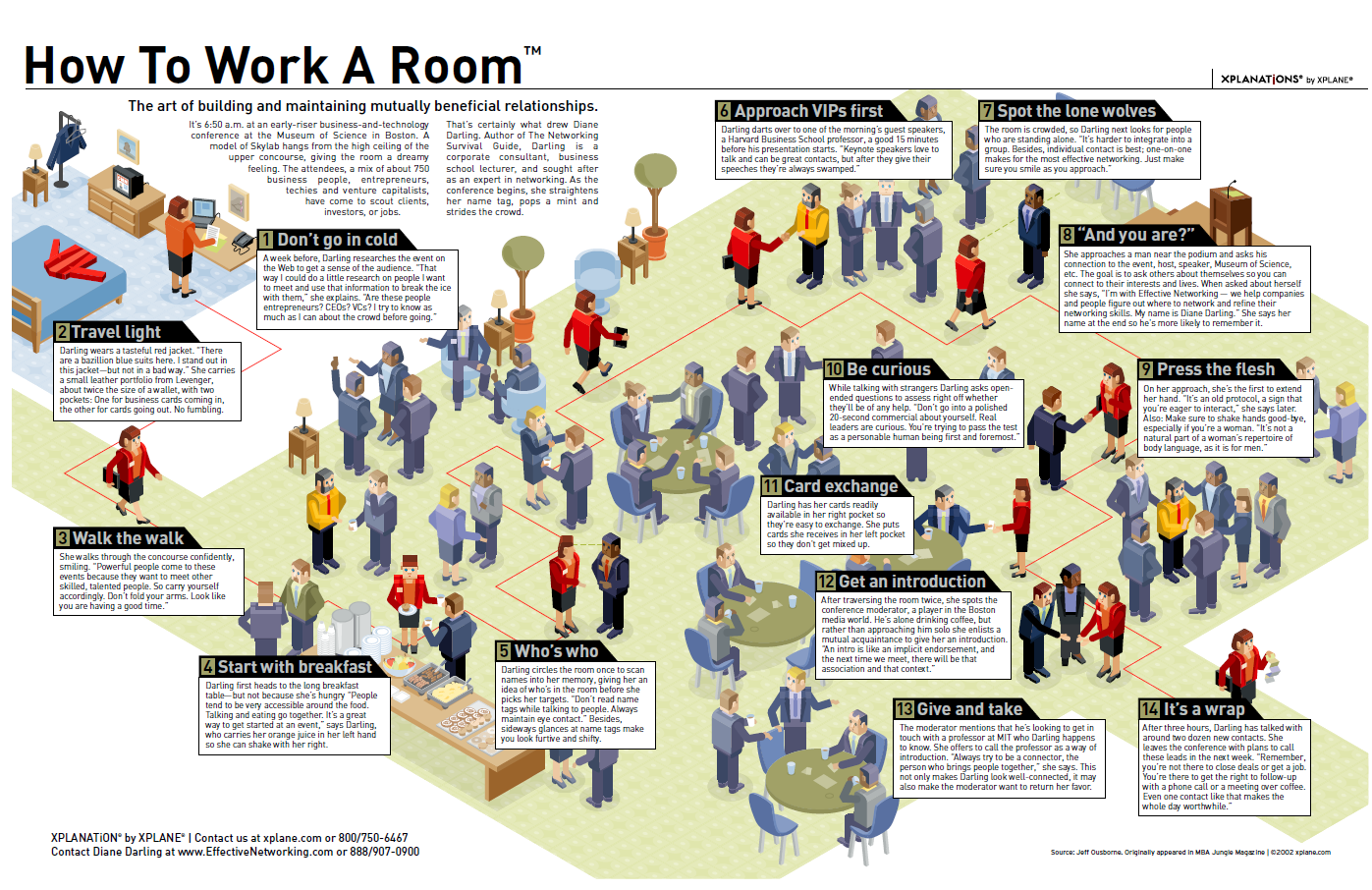 career-services_infographichowtoworkaroom